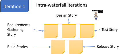 intrawaterfall.png