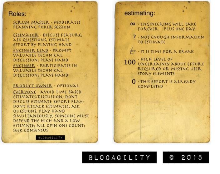 Blogagility_PlanningPokerDeck_instructions_v2