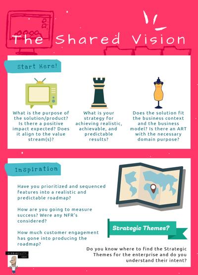 blogagilitySAFePOPMsharedvision