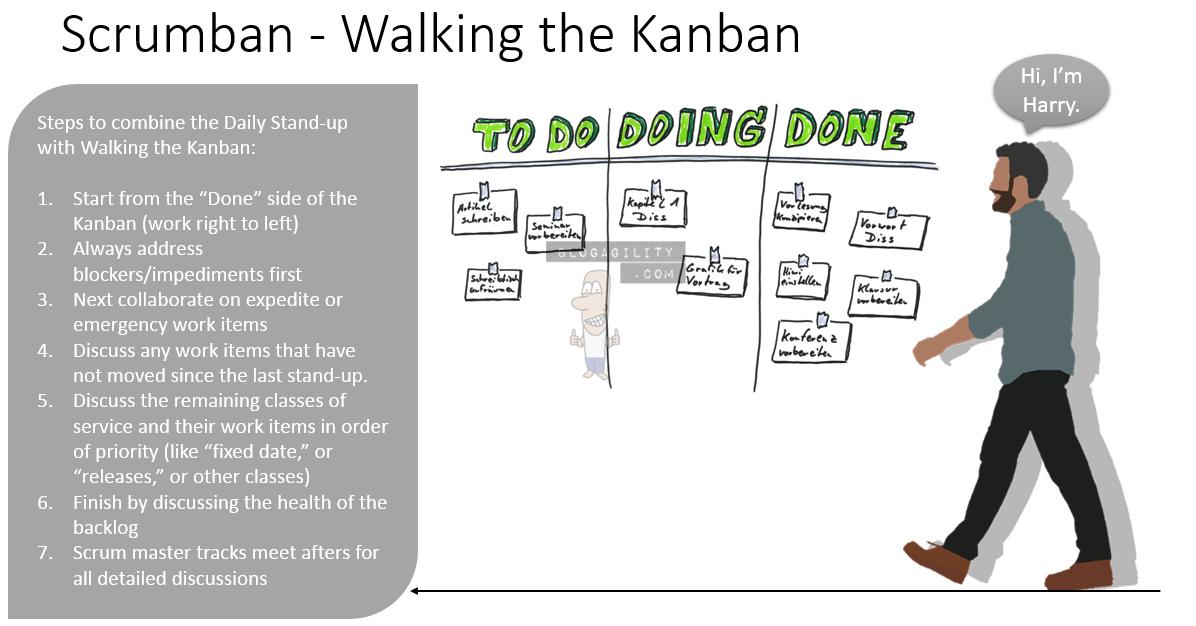WalkingtheKanban
